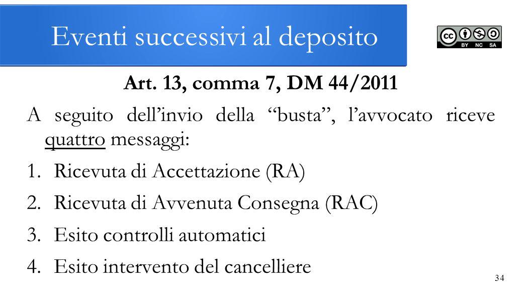 """Eventi successivi al deposito Art. 13, comma 7, DM 44/2011 A seguito dell'invio della """"busta"""", l'avvocato riceve quattro messaggi: 1.Ricevuta di Accet"""