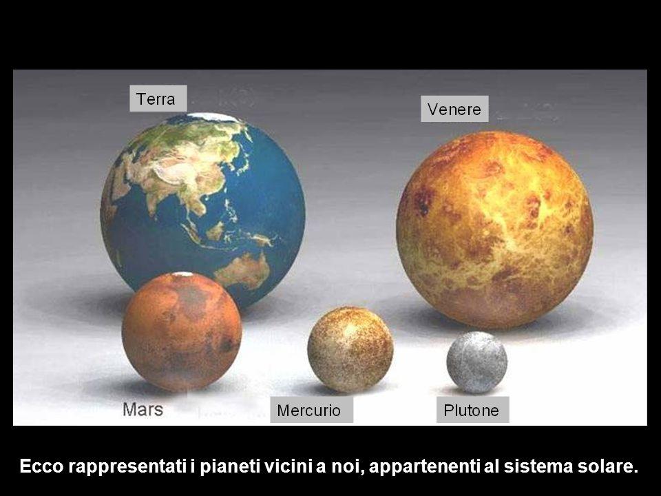 Ecco i pianeti vicini alla nostra terra, Ecco rappresentati i pianeti vicini a noi, appartenenti al sistema solare.