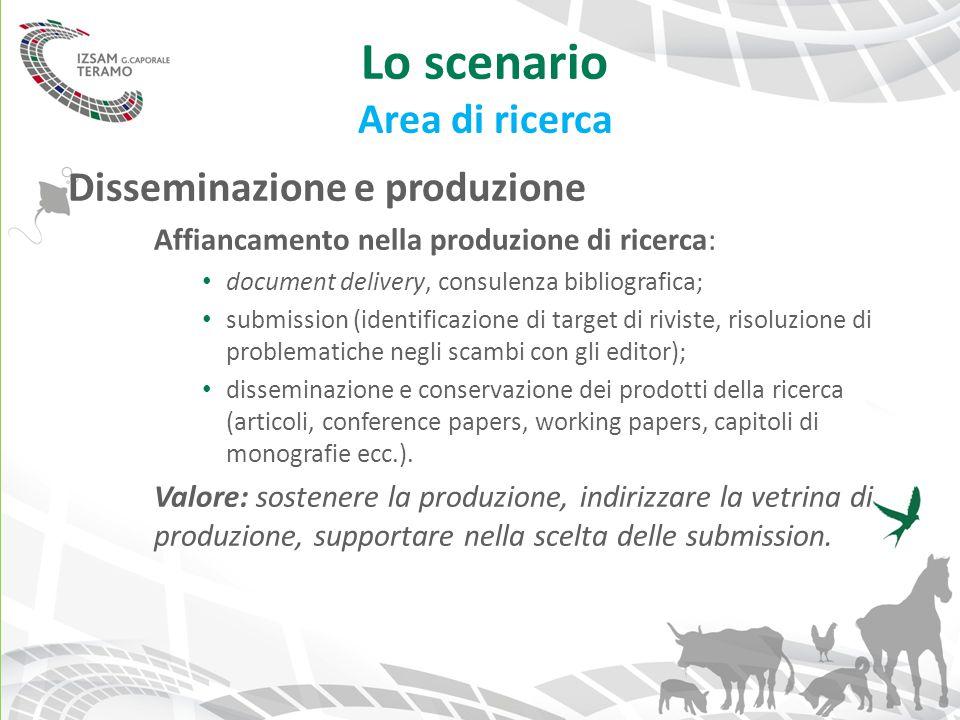 Lo scenario Area di ricerca Disseminazione e produzione Affiancamento nella produzione di ricerca: document delivery, consulenza bibliografica; submis