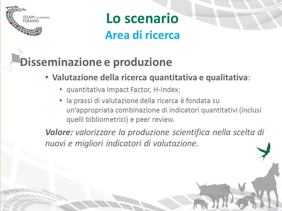 Lo scenario Area di ricerca Disseminazione e produzione Valutazione della ricerca quantitativa e qualitativa: quantitativa Impact Factor, H-Index; la