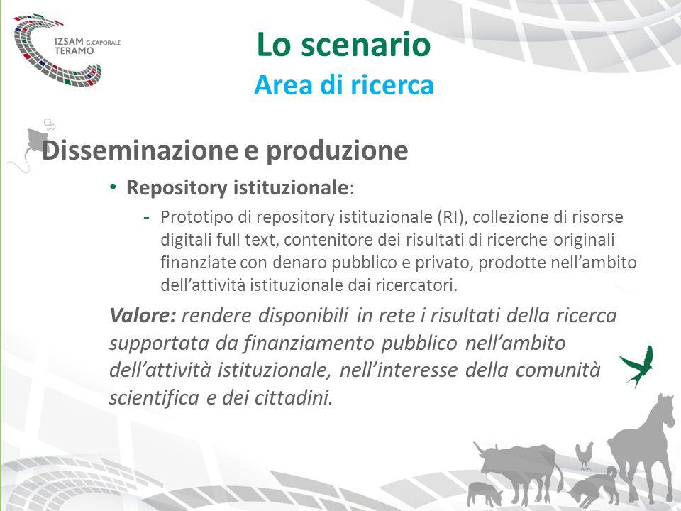 Lo scenario Area di ricerca Disseminazione e produzione Repository istituzionale: - Prototipo di repository istituzionale (RI), collezione di risorse