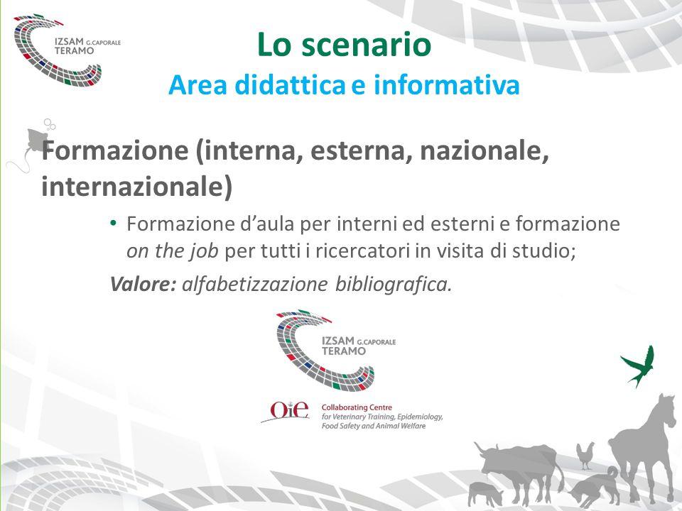 Lo scenario Area didattica e informativa Formazione (interna, esterna, nazionale, internazionale) Formazione d'aula per interni ed esterni e formazion