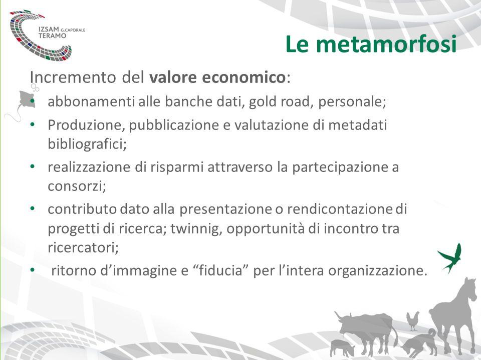 Le metamorfosi Incremento del valore economico: abbonamenti alle banche dati, gold road, personale; Produzione, pubblicazione e valutazione di metadat