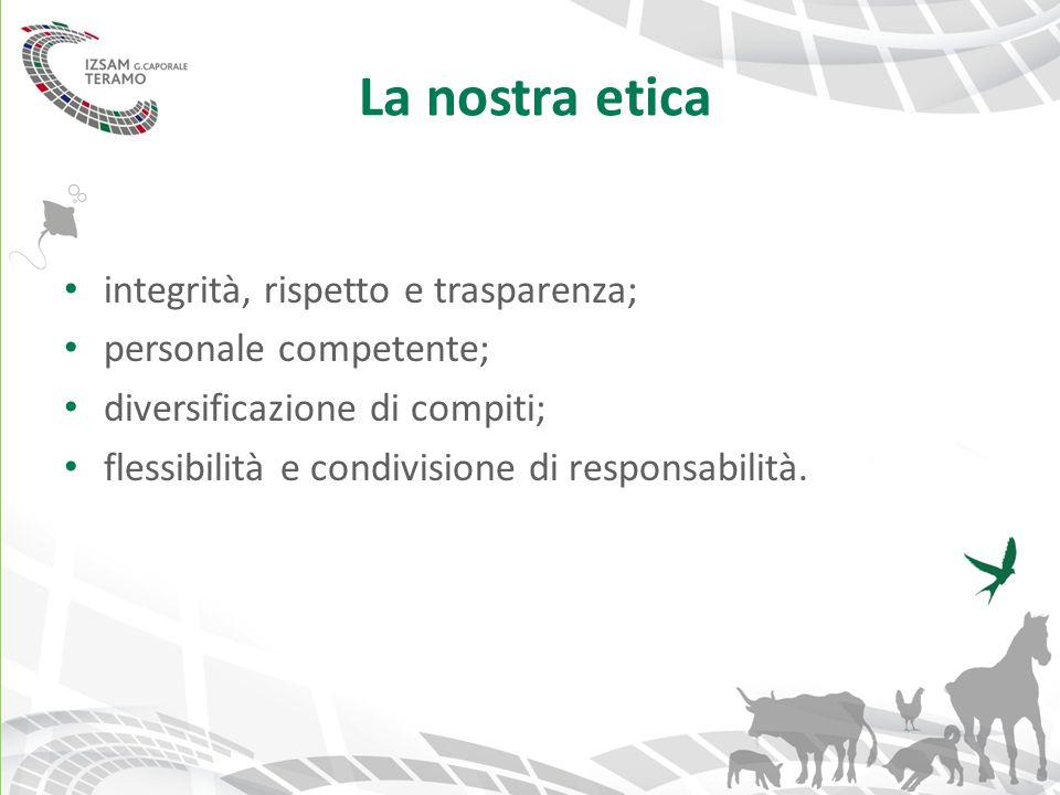 La nostra etica integrità, rispetto e trasparenza; personale competente; diversificazione di compiti; flessibilità e condivisione di responsabilità.