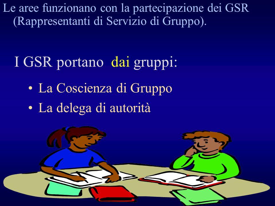 Informazioni riguardo NA nel suo insieme Questioni particolari riguardanti le comunità locali di NA Orientamento e condivisione di esperienze I GSR portano ai gruppi: