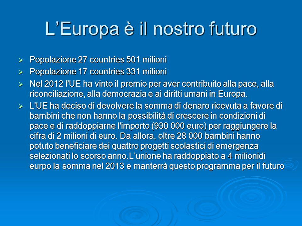 L'Europa è il nostro futuro  Popolazione 27 countries 501 milioni  Popolazione 17 countries 331 milioni  Nel 2012 l UE ha vinto il premio per aver contribuito alla pace, alla riconciliazione, alla democrazia e ai diritti umani in Europa.