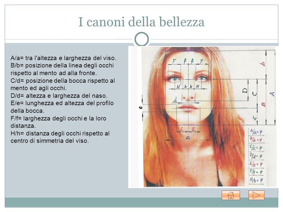I canoni della bellezza A/a= tra l altezza e larghezza del viso.