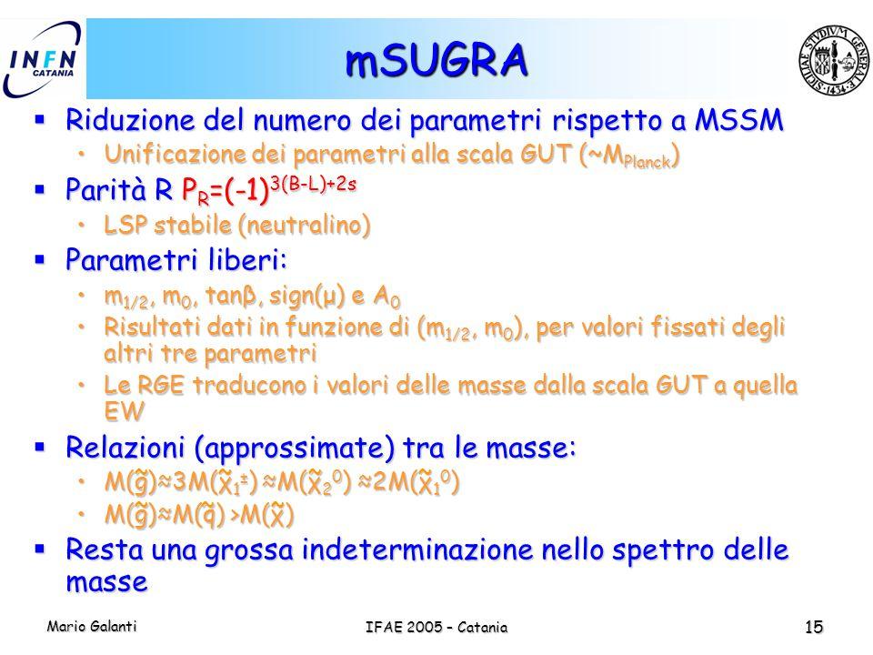 Mario Galanti IFAE 2005 – Catania 15 mSUGRA  Riduzione del numero dei parametri rispetto a MSSM Unificazione dei parametri alla scala GUT (~M Planck