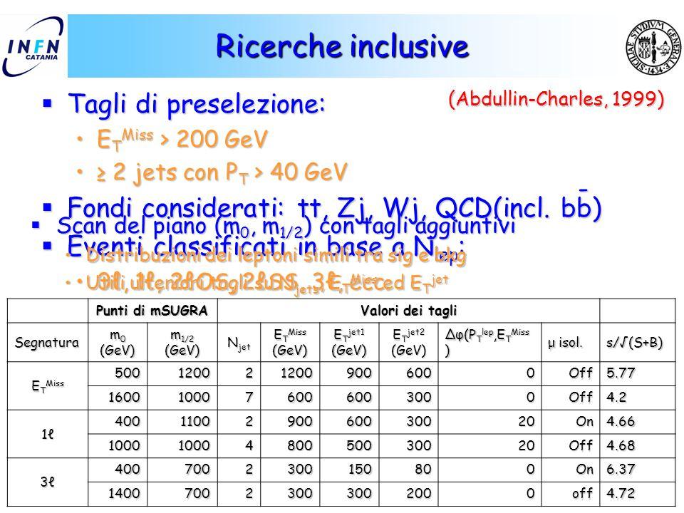 Mario Galanti IFAE 2005 – Catania 17 Ricerche inclusive  Tagli di preselezione: E T Miss > 200 GeVE T Miss > 200 GeV ≥ 2 jets con P T > 40 GeV≥ 2 jet