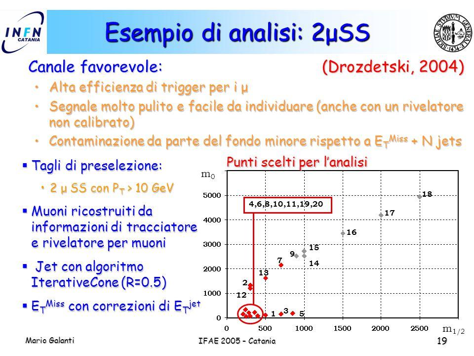 Mario Galanti IFAE 2005 – Catania 19 Esempio di analisi: 2μSS Canale favorevole: (Drozdetski, 2004) Alta efficienza di trigger per i μAlta efficienza