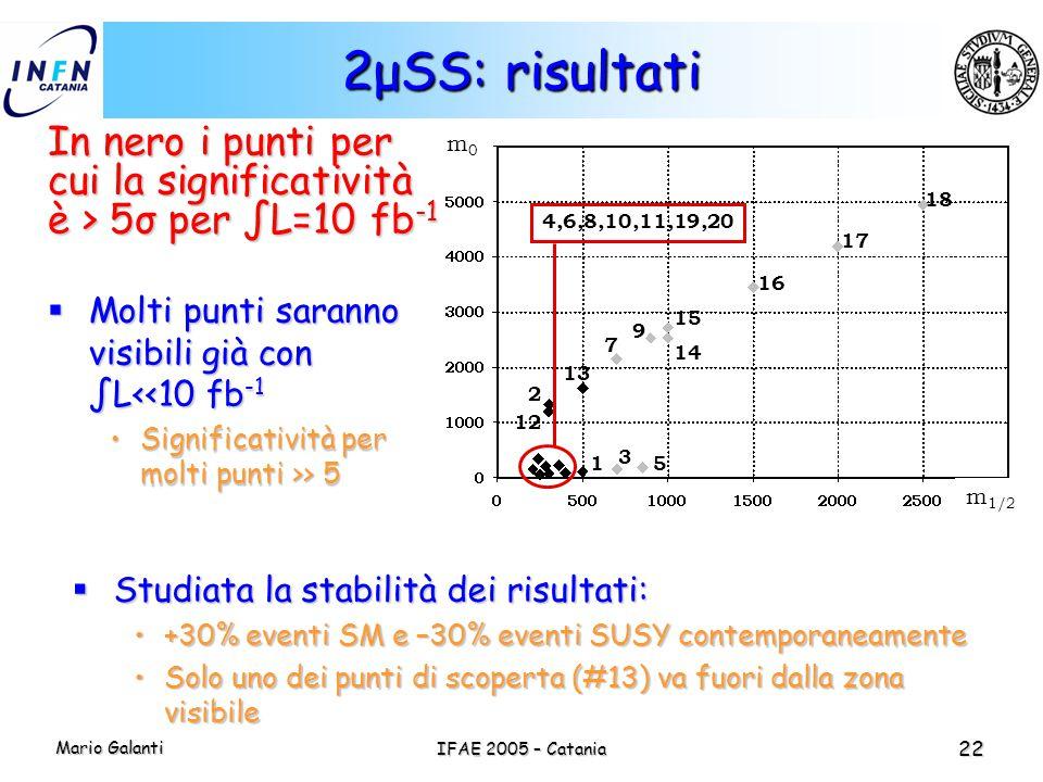 Mario Galanti IFAE 2005 – Catania 22 2μSS: risultati m 1/2 m0 m0 18 15 12 14 17 9 7 16 5 4,6,8,10,11,19,20 2 1 3 13  Molti punti saranno visibili già