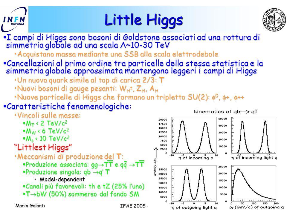 Mario Galanti IFAE 2005 – Catania 28 Little Higgs  I campi di Higgs sono bosoni di Goldstone associati ad una rottura di simmetria globale ad una sca