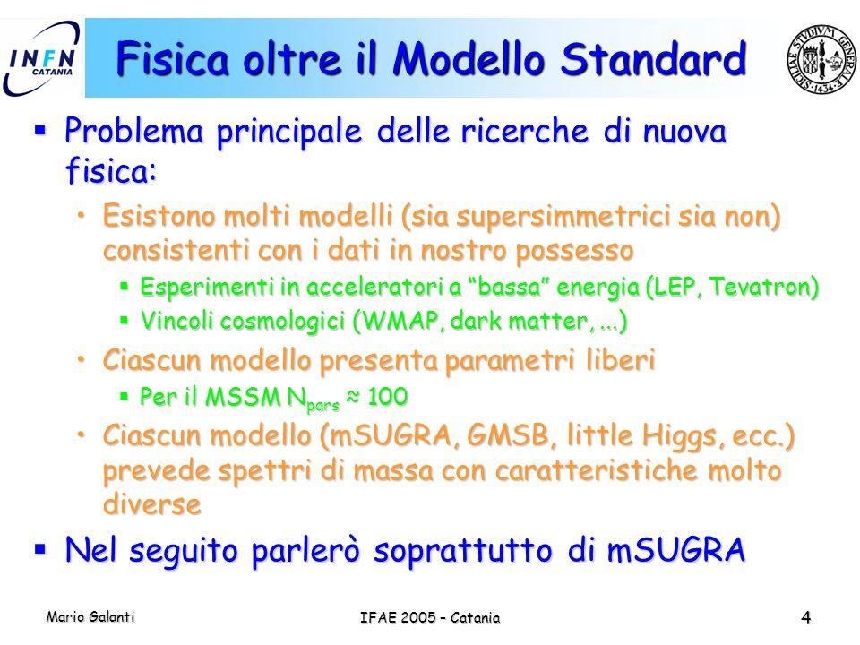 Mario Galanti IFAE 2005 – Catania 4 Fisica oltre il Modello Standard  Problema principale delle ricerche di nuova fisica: Esistono molti modelli (sia