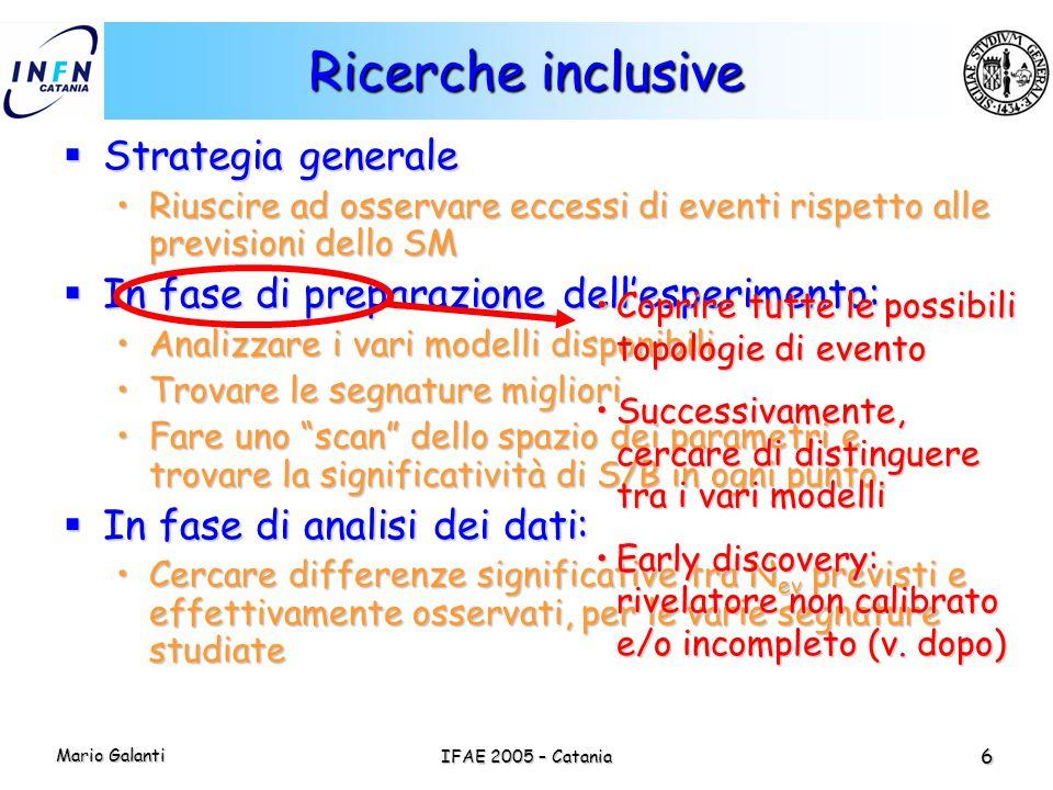 Mario Galanti IFAE 2005 – Catania 6 Ricerche inclusive  Strategia generale Riuscire ad osservare eccessi di eventi rispetto alle previsioni dello SMR