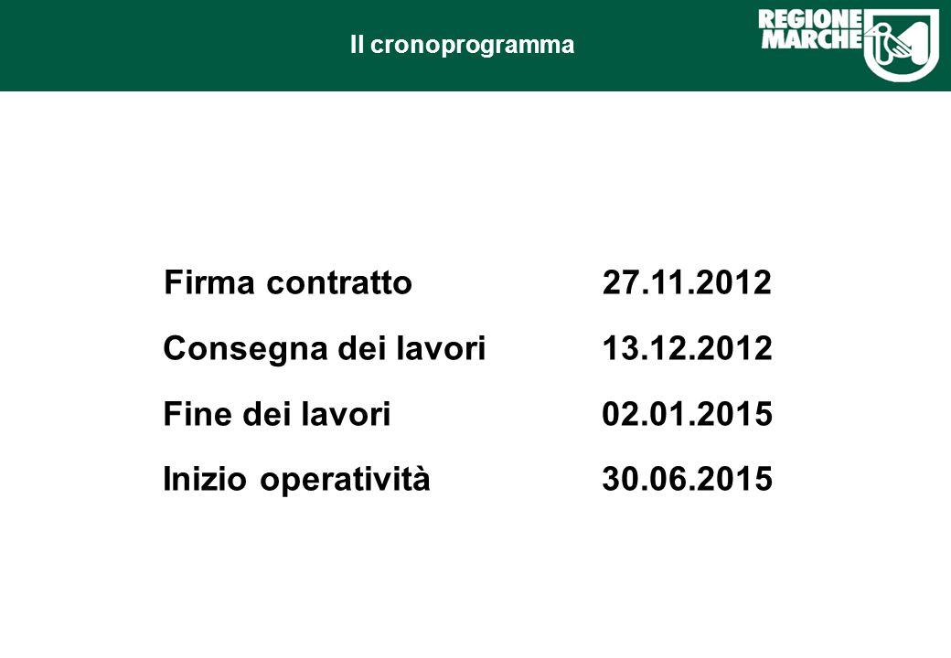 Il cronoprogramma Firma contratto 27.11.2012 Consegna dei lavori13.12.2012 Fine dei lavori02.01.2015 Inizio operatività30.06.2015