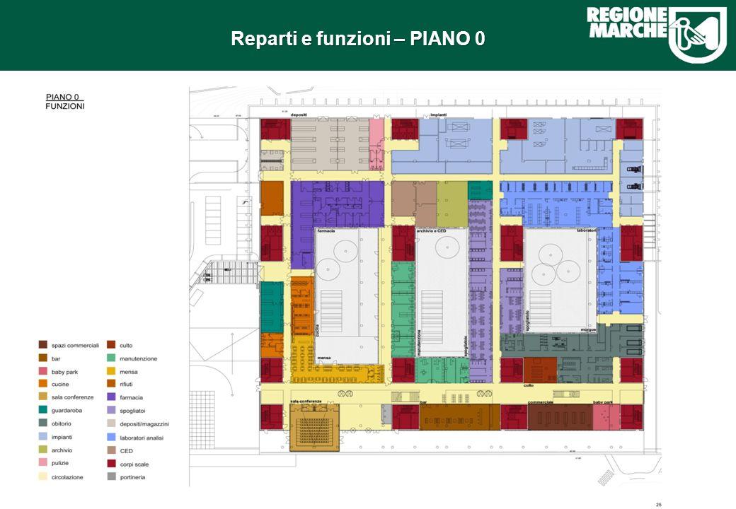 Reparti e funzioni – PIANO 0