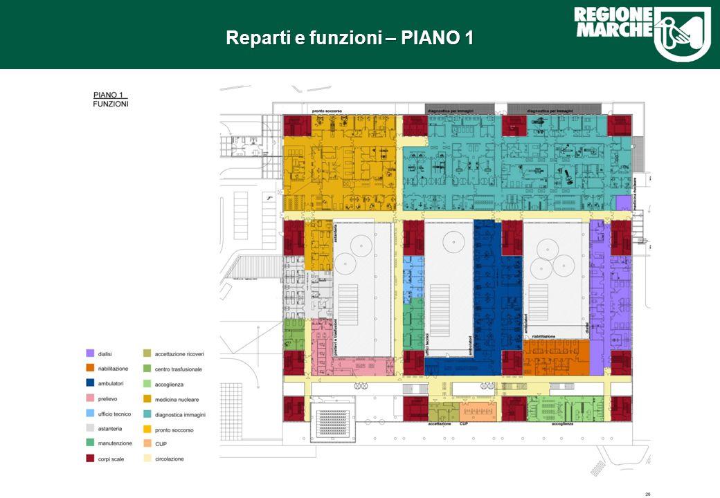Reparti e funzioni – PIANO 2 Spazio dedicato alla ricerca Italia longeva
