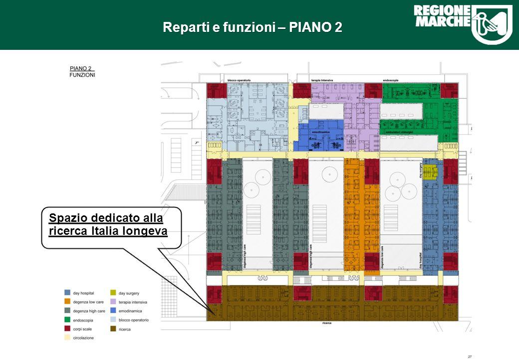 Reparti e funzioni – PIANO 3 Spazio dedicato alla ricerca Italia longeva