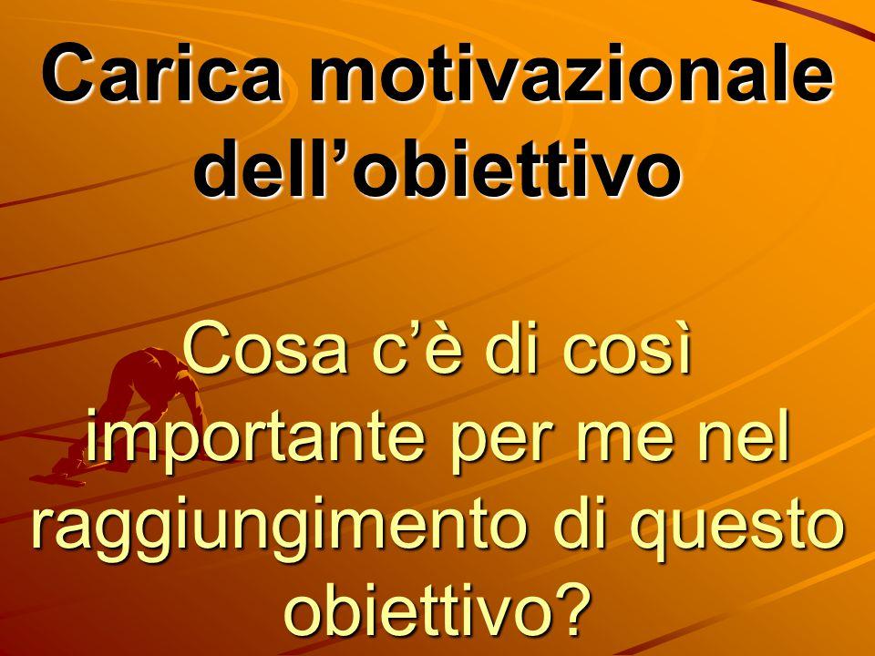 Carica motivazionale dell'obiettivo Cosa c'è di così importante per me nel raggiungimento di questo obiettivo?