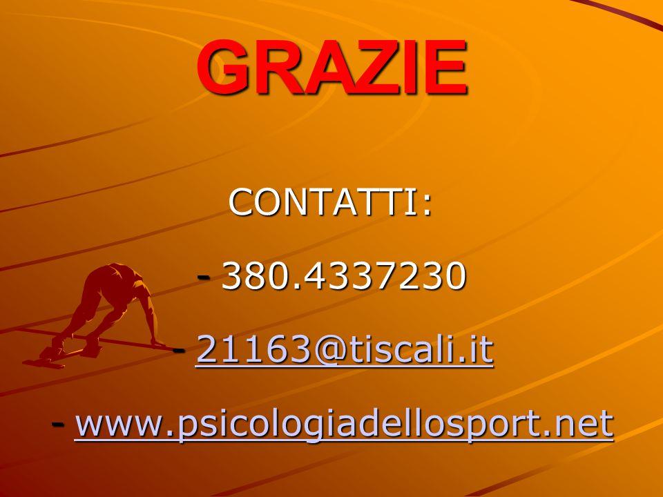 GRAZIE CONTATTI: -380.4337230 -21163@tiscali.it 21163@tiscali.it -www.psicologiadellosport.net www.psicologiadellosport.net