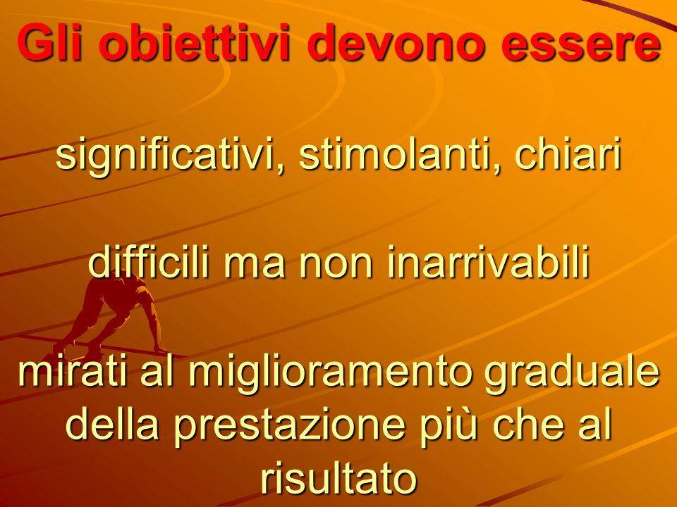 «Se immaginate ripetutamente e coscienziosamente di raggiungere un obiettivo, le vostre possibilità reali di successo aumenteranno notevolmente» Arnold Lazarus, L'occhio della mente, Astrolabio, Roma, 1989, pag.
