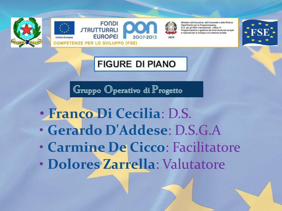 Franco Di Cecilia: D.S. Gerardo D'Addese: D.S.G.A Carmine De Cicco: Facilitatore Dolores Zarrella: Valutatore