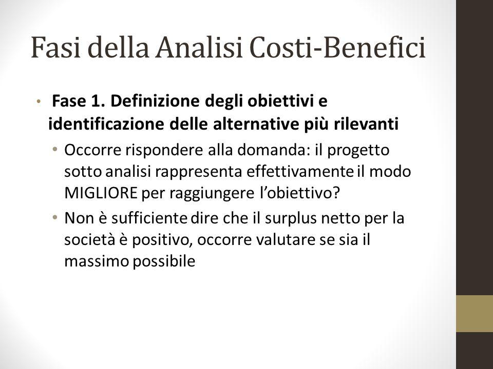 Fasi della Analisi Costi-Benefici Fase 1. Definizione degli obiettivi e identificazione delle alternative più rilevanti Occorre rispondere alla domand
