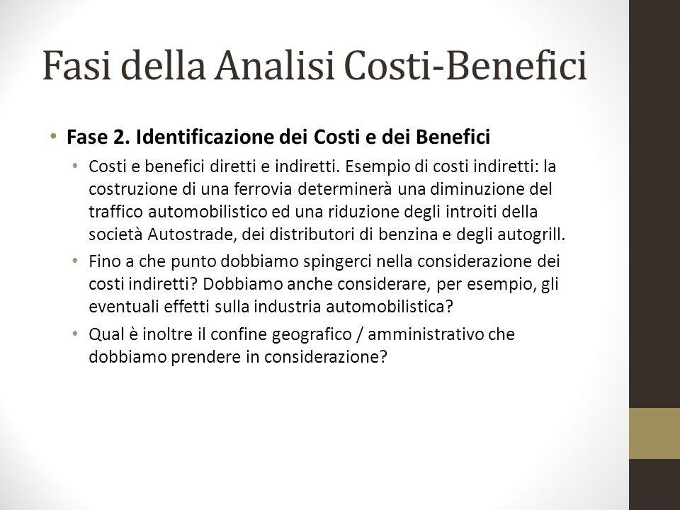 Fasi della Analisi Costi-Benefici Fase 2. Identificazione dei Costi e dei Benefici Costi e benefici diretti e indiretti. Esempio di costi indiretti: l