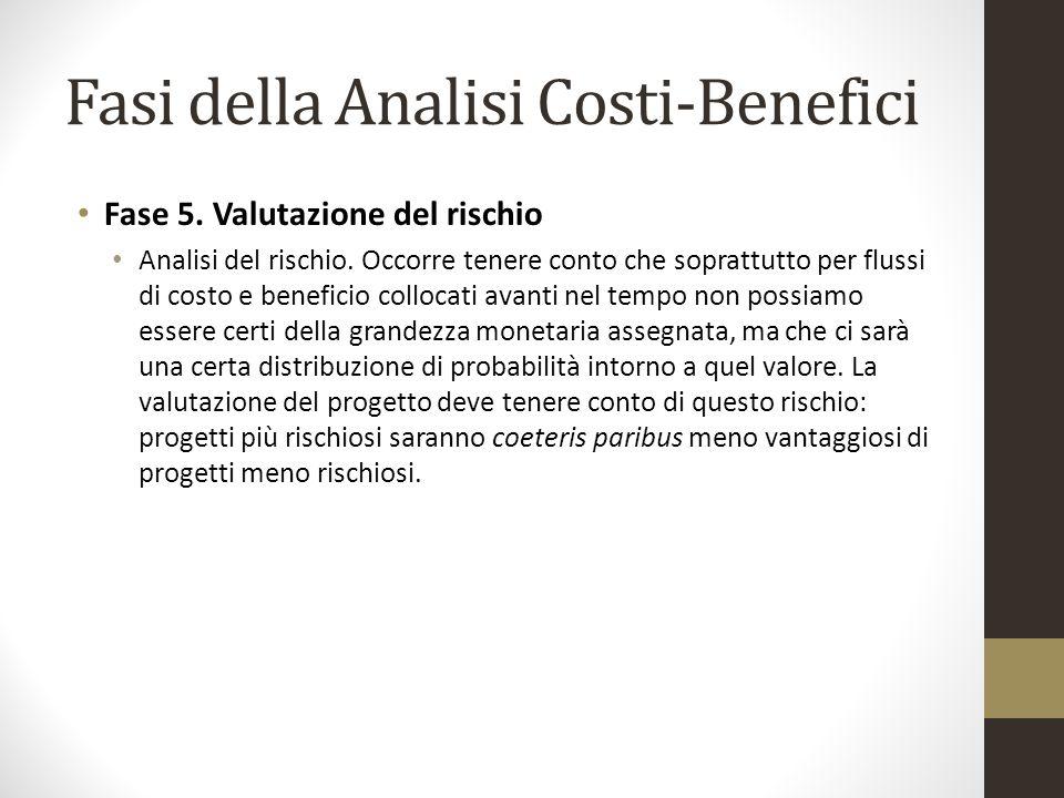 Fasi della Analisi Costi-Benefici Fase 5. Valutazione del rischio Analisi del rischio. Occorre tenere conto che soprattutto per flussi di costo e bene