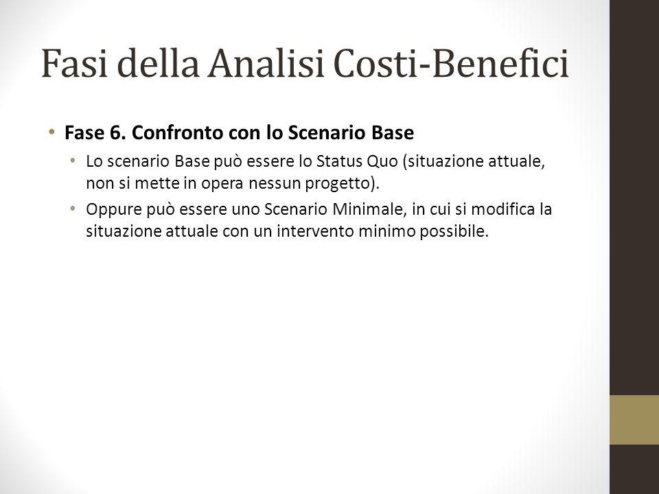 Fasi della Analisi Costi-Benefici Fase 6. Confronto con lo Scenario Base Lo scenario Base può essere lo Status Quo (situazione attuale, non si mette i
