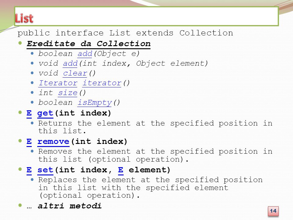 public interface List extends Collection Ereditate da Collection boolean add(Object e)add void add(int index, Object element)add void clear()clear Ite