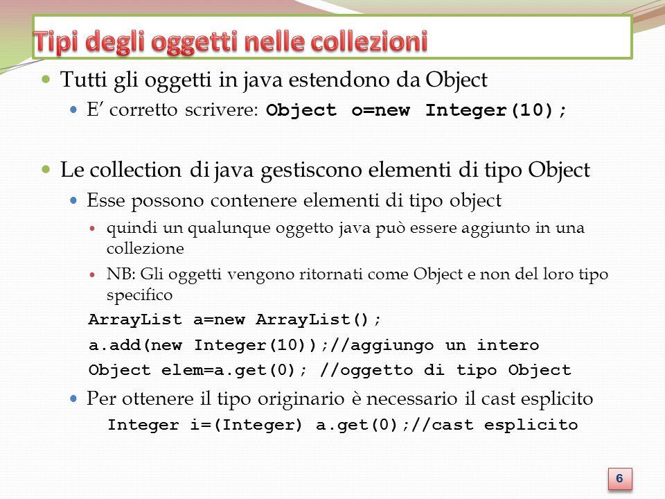 Tutti gli oggetti in java estendono da Object E' corretto scrivere: Object o=new Integer(10); Le collection di java gestiscono elementi di tipo Object
