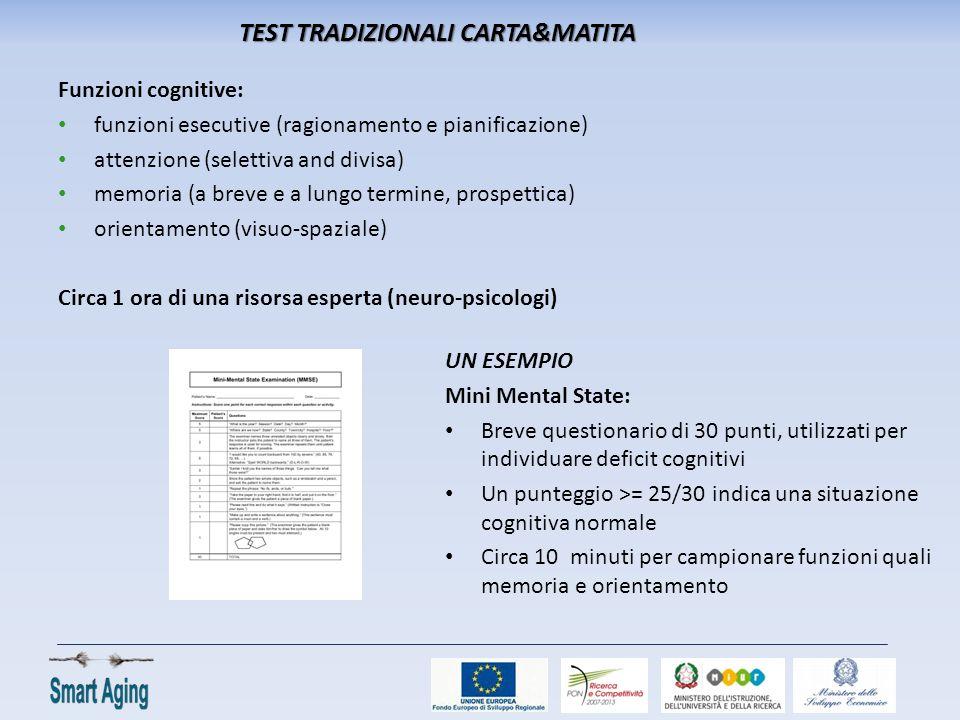 TEST TRADIZIONALI CARTA&MATITA UN ESEMPIO Mini Mental State: Breve questionario di 30 punti, utilizzati per individuare deficit cognitivi Un punteggio