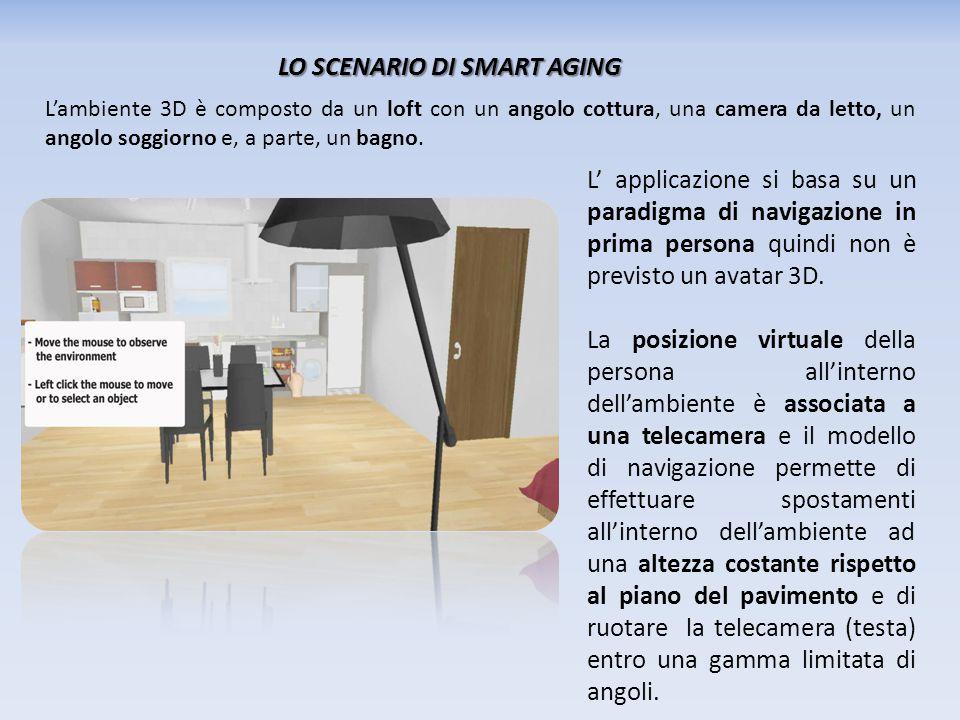 LO SCENARIO DI SMART AGING. L'ambiente 3D è composto da un loft con un angolo cottura, una camera da letto, un angolo soggiorno e, a parte, un bagno.