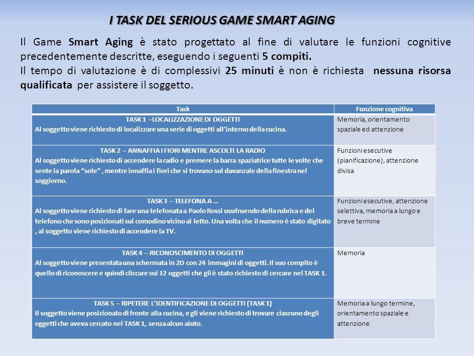 I TASK DEL SERIOUS GAME SMART AGING Il Game Smart Aging è stato progettato al fine di valutare le funzioni cognitive precedentemente descritte, esegue