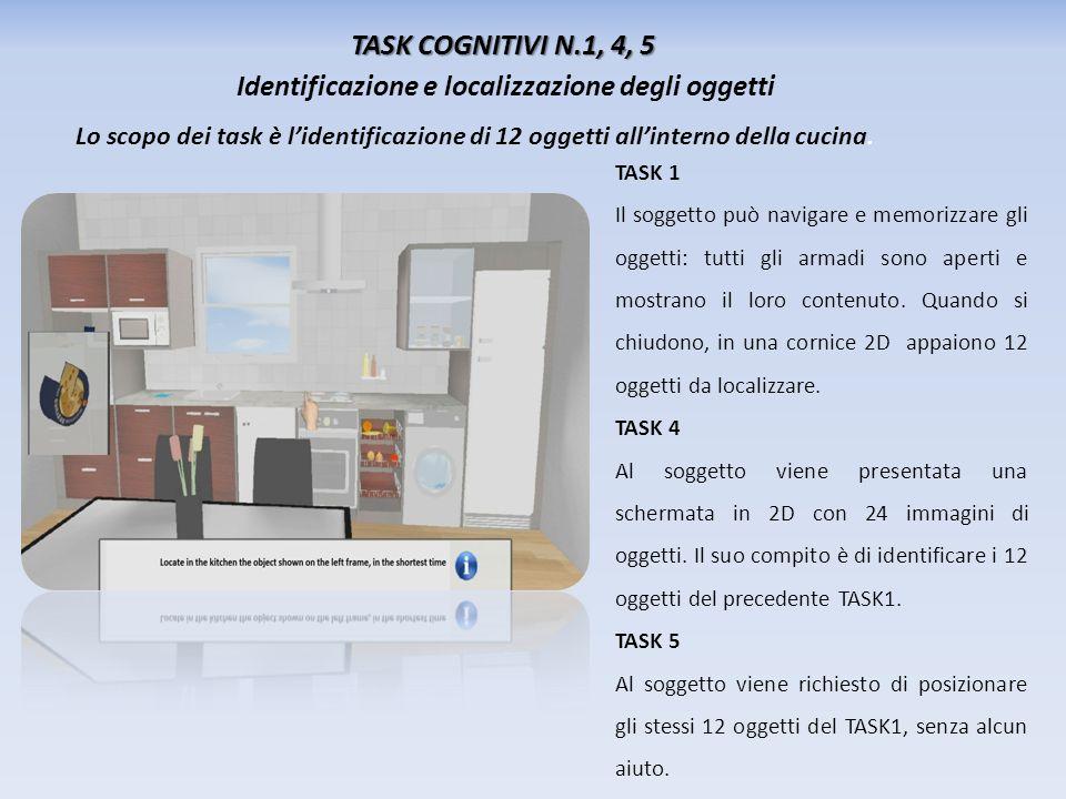 TASK COGNITIVI N.1, 4, 5 Identificazione e localizzazione degli oggetti Lo scopo dei task è l'identificazione di 12 oggetti all'interno della cucina.