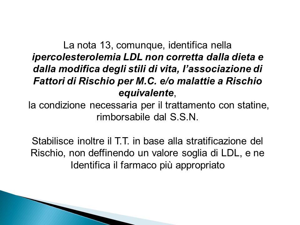 La nota 13, comunque, identifica nella ipercolesterolemia LDL non corretta dalla dieta e dalla modifica degli stili di vita, l'associazione di Fattori di Rischio per M.C.