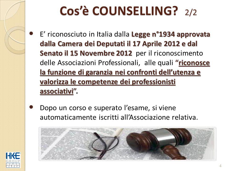 Obiettivo della frequenza di un corso di Counselling - 1/2 professione unica o principale Il 35% degli allievi lo fa diventare la propria professione unica o principale (spesso abbinata alla formazione).