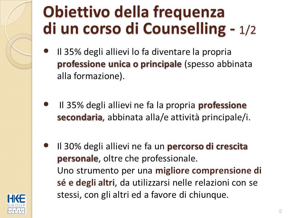 Obiettivo della frequenza di un corso di Counselling - 1/2 professione unica o principale Il 35% degli allievi lo fa diventare la propria professione