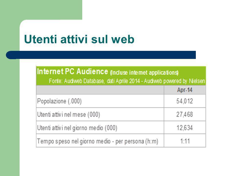Utenti attivi sul web