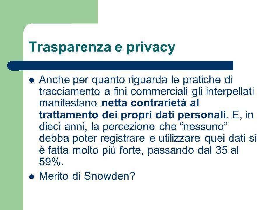 Trasparenza e privacy Anche per quanto riguarda le pratiche di tracciamento a fini commerciali gli interpellati manifestano netta contrarietà al trattamento dei propri dati personali.