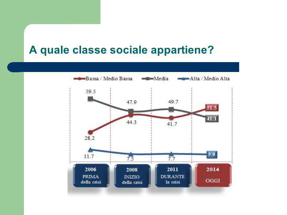 A quale classe sociale appartiene