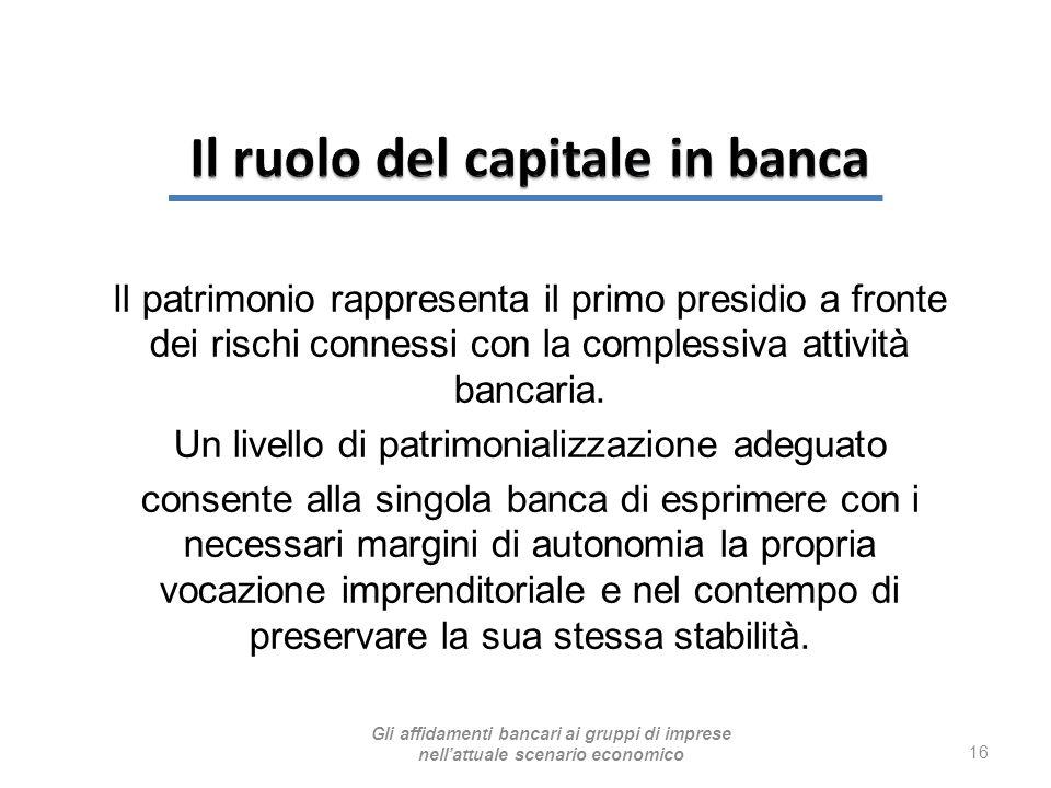 Il patrimonio rappresenta il primo presidio a fronte dei rischi connessi con la complessiva attività bancaria. Un livello di patrimonializzazione adeg