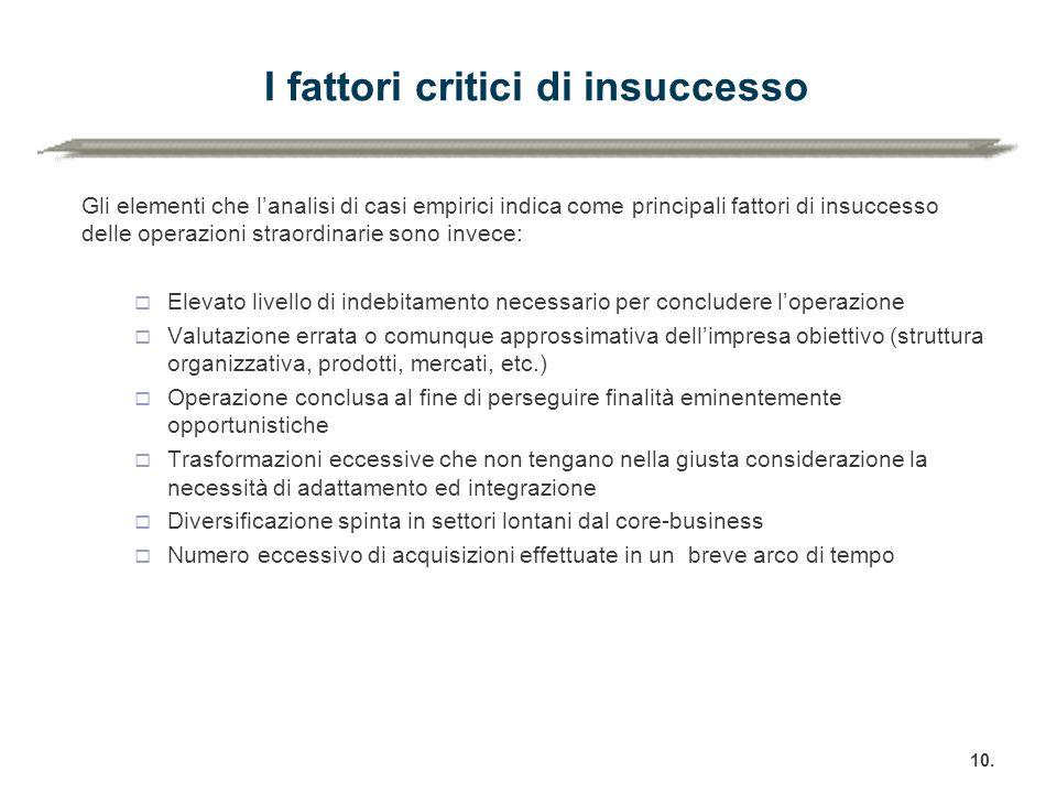 I fattori critici di insuccesso Gli elementi che l'analisi di casi empirici indica come principali fattori di insuccesso delle operazioni straordinari