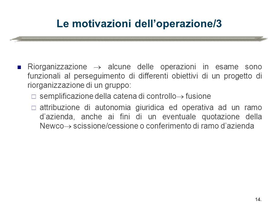 Le motivazioni dell'operazione/3 Riorganizzazione  alcune delle operazioni in esame sono funzionali al perseguimento di differenti obiettivi di un pr