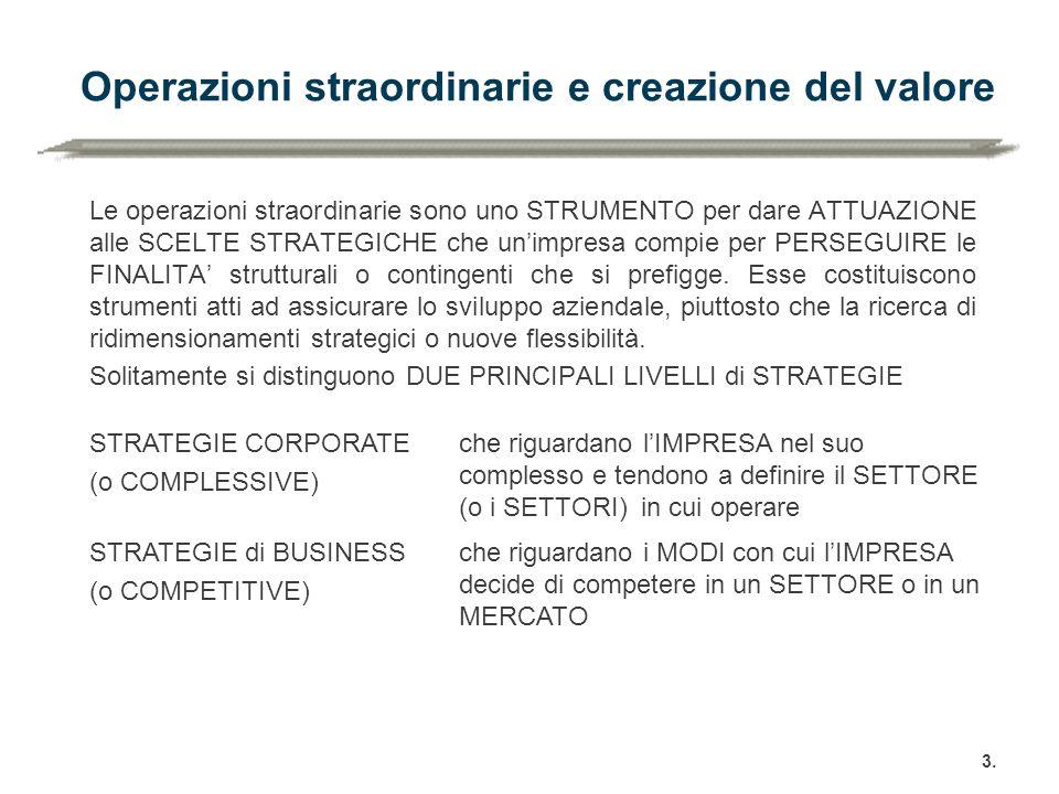 Operazioni straordinarie e creazione del valore Le operazioni straordinarie sono uno STRUMENTO per dare ATTUAZIONE alle SCELTE STRATEGICHE che un'impr