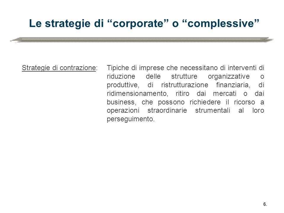 """Le strategie di """"corporate"""" o """"complessive"""" 6. Strategie di contrazione:Tipiche di imprese che necessitano di interventi di riduzione delle strutture"""