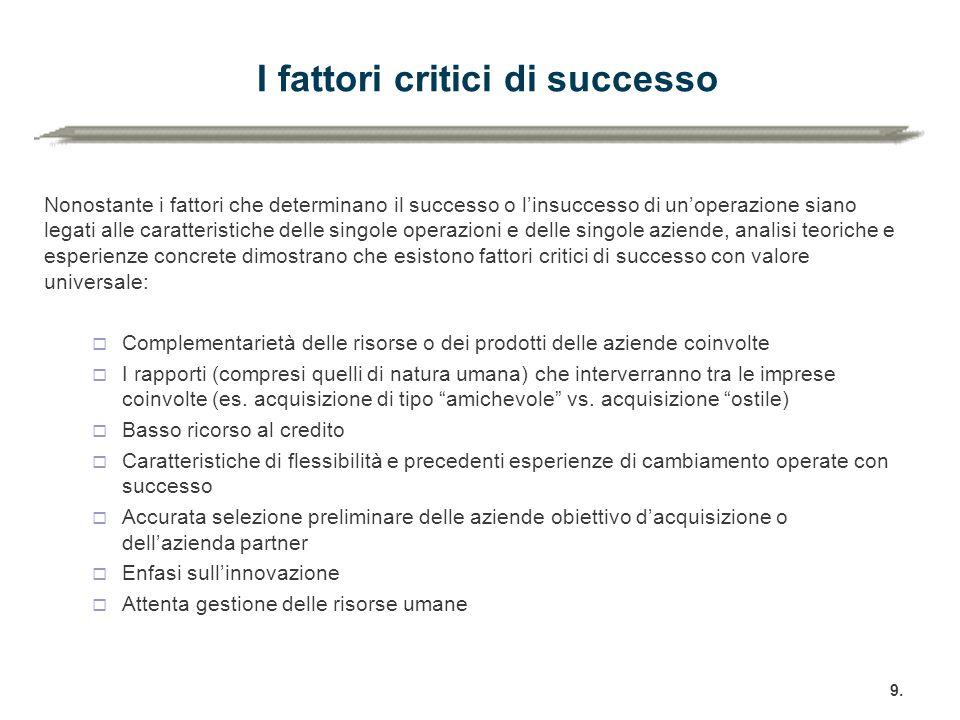 I fattori critici di successo Nonostante i fattori che determinano il successo o l'insuccesso di un'operazione siano legati alle caratteristiche delle