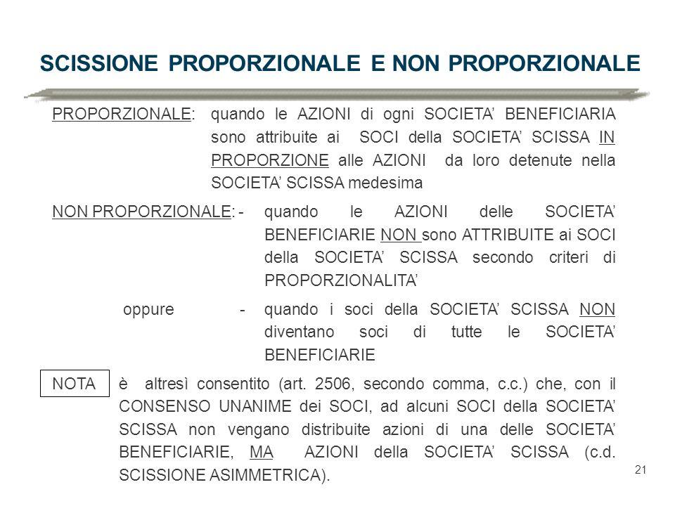 SCISSIONE PROPORZIONALE E NON PROPORZIONALE PROPORZIONALE:quando le AZIONI di ogni SOCIETA' BENEFICIARIA sono attribuite ai SOCI della SOCIETA' SCISSA IN PROPORZIONE alle AZIONI da loro detenute nella SOCIETA' SCISSA medesima NON PROPORZIONALE: -quando le AZIONI delle SOCIETA' BENEFICIARIE NON sono ATTRIBUITE ai SOCI della SOCIETA' SCISSA secondo criteri di PROPORZIONALITA' oppure -quando i soci della SOCIETA' SCISSA NON diventano soci di tutte le SOCIETA' BENEFICIARIE NOTAè altresì consentito (art.