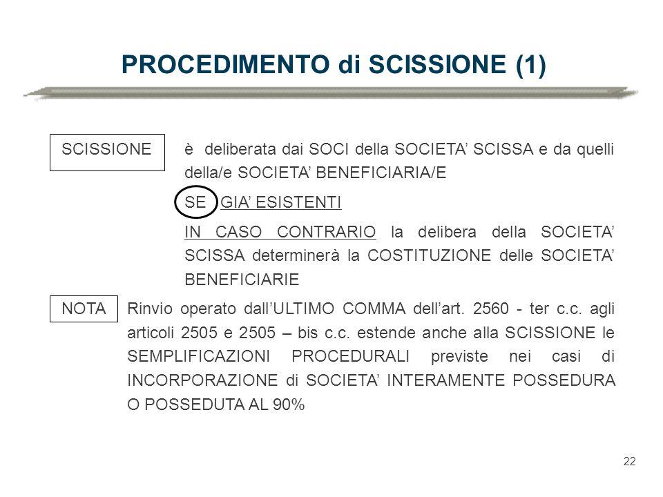 PROCEDIMENTO di SCISSIONE (1) SCISSIONEè deliberata dai SOCI della SOCIETA' SCISSA e da quelli della/e SOCIETA' BENEFICIARIA/E SE GIA' ESISTENTI IN CASO CONTRARIO la delibera della SOCIETA' SCISSA determinerà la COSTITUZIONE delle SOCIETA' BENEFICIARIE NOTARinvio operato dall'ULTIMO COMMA dell'art.